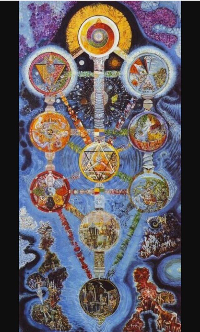 Blog B Omer: Jewish Mysticism Meets Progressive Movements (DAY 1)