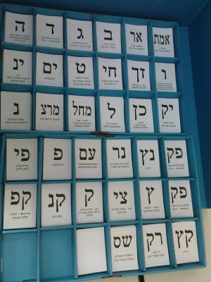 Knesset March Madness 2015 results!